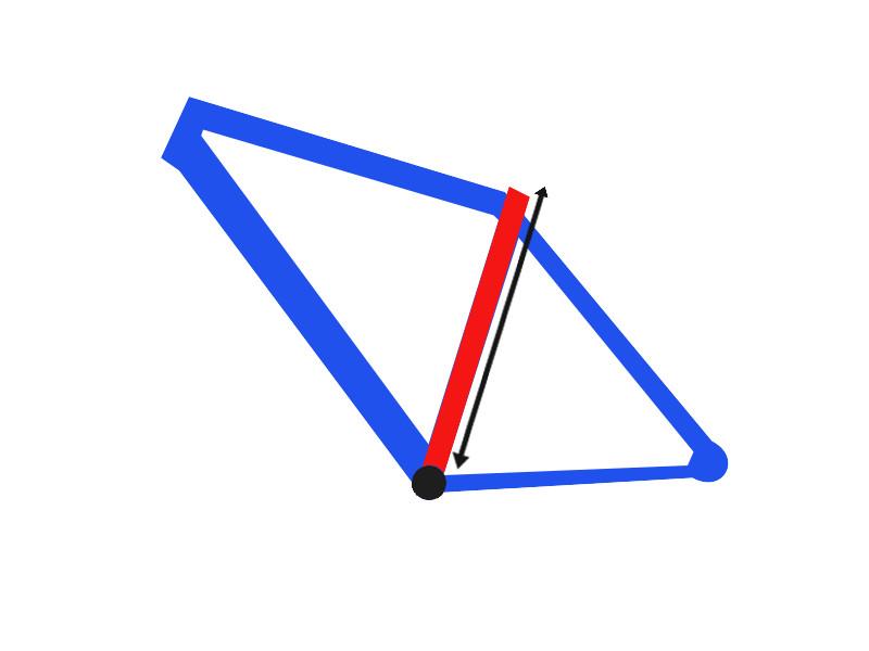 Mengukur Frame Sepeda